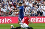 Phil Jones vs hazard